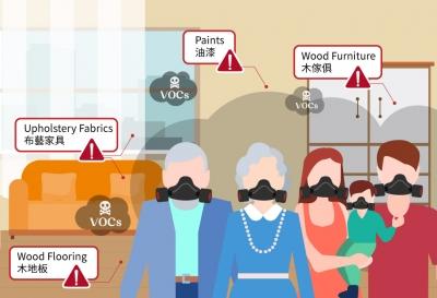Johnson Group VOC (Formaldehyde) Removal Service; Remove 99% of Formaldehyde (VOC)